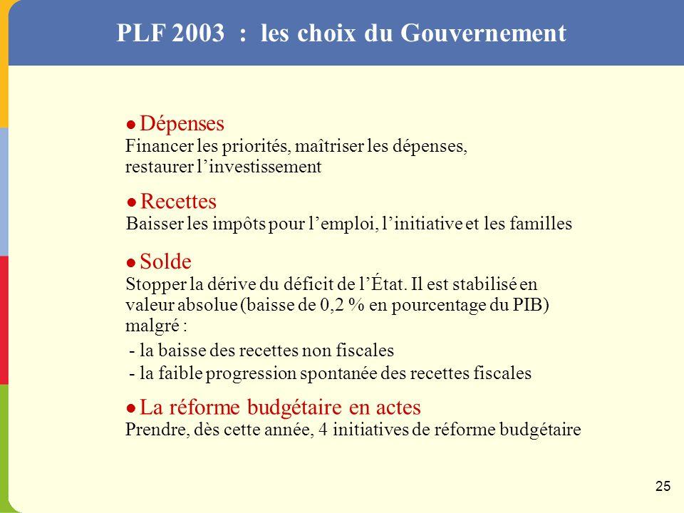 Le projet de loi de finances pour 2003 24