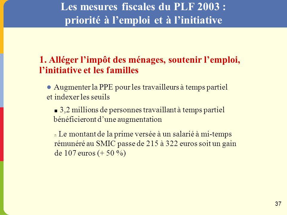Taux marginal supérieur dimposition à limpôt sur le revenu Alléger limpôt des ménages, soutenir lemploi, linitiative et les familles Taux * Compte tenu des majorations exceptionnelles de 1981 à 1985.
