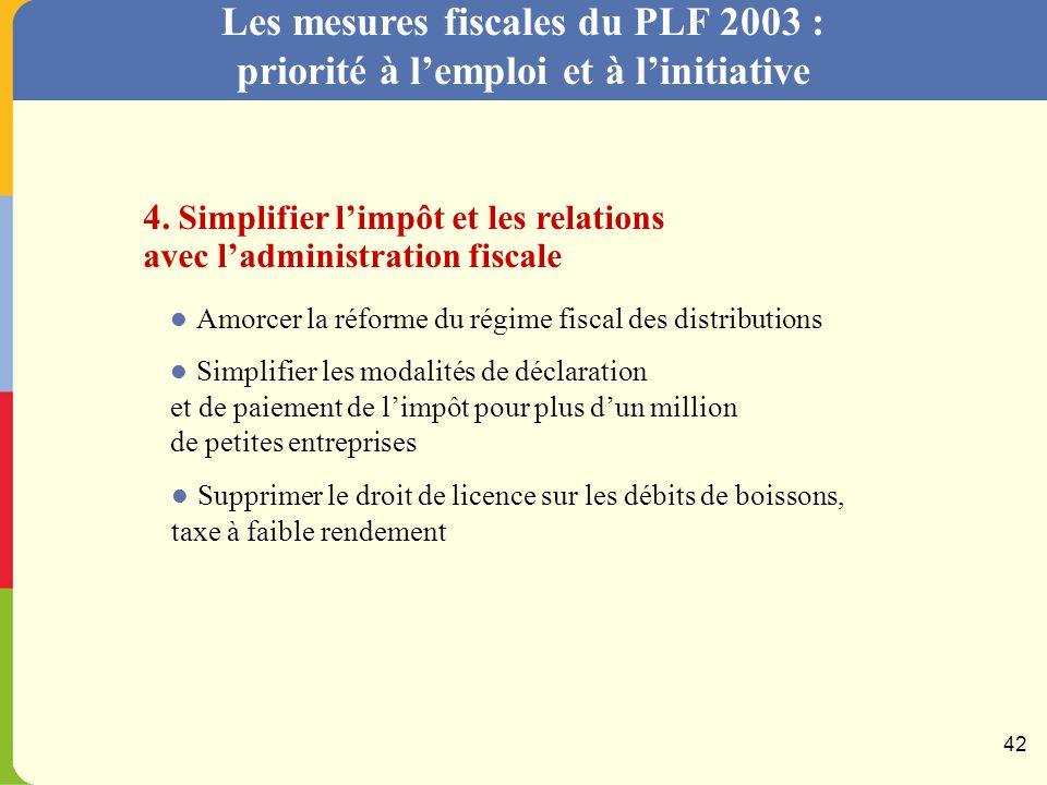 3. Préserver lenvironnement et garantir le développement durable Prorogation jusquau 31 décembre 2005 des crédits dimpôt en faveur des dépenses déquip