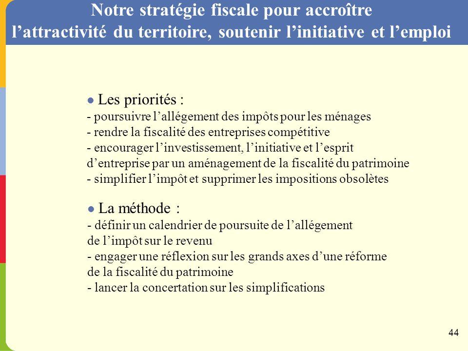 5. Renforcer la libre administration des collectivités locales et favoriser lintercommunalité Assouplir le lien entre les taux des impôts directs loca