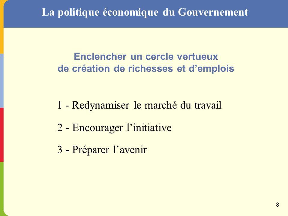 Les orientations de politique économique 7