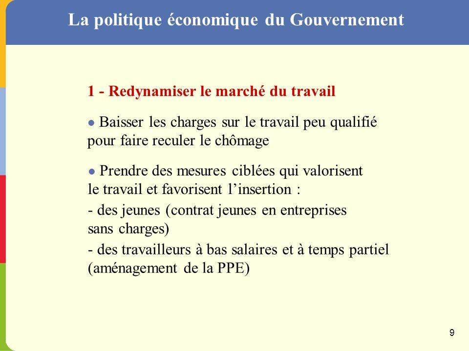 La politique économique du Gouvernement 1 - Redynamiser le marché du travail 2 - Encourager linitiative 3 - Préparer lavenir Enclencher un cercle vertueux de création de richesses et demplois 8