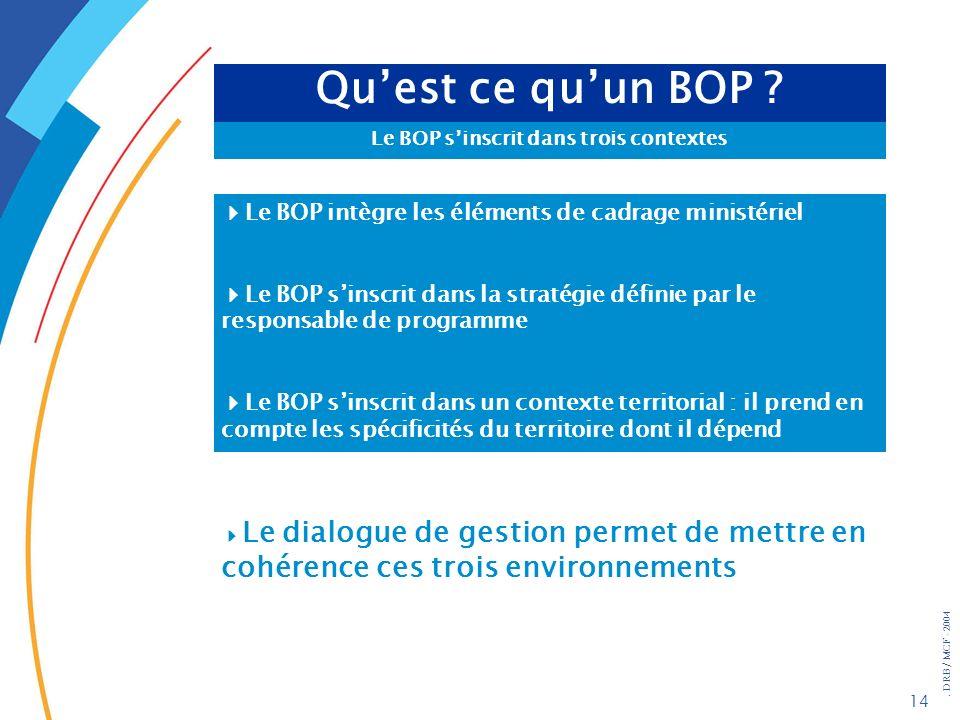 . DRB/ MCF - 2004 14 Quest ce quun BOP ? Le BOP sinscrit dans trois contextes Le BOP intègre les éléments de cadrage ministériel Le BOP sinscrit dans