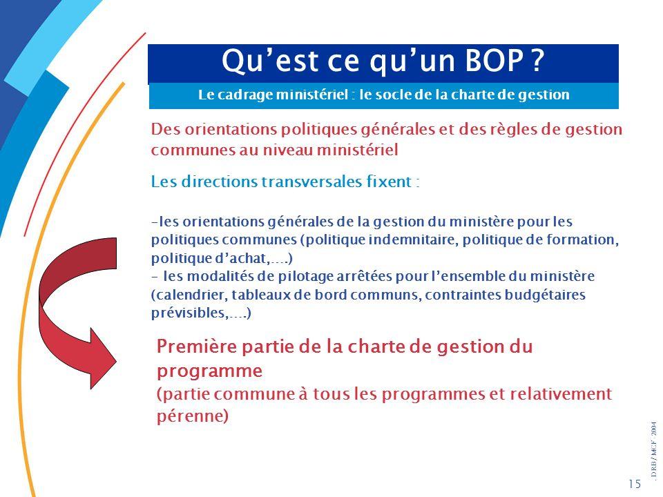 . DRB/ MCF - 2004 15 Quest ce quun BOP ? Le cadrage ministériel : le socle de la charte de gestion Des orientations politiques générales et des règles