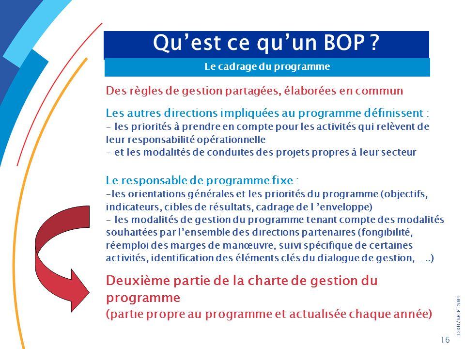 . DRB/ MCF - 2004 16 Quest ce quun BOP ? Le cadrage du programme Des règles de gestion partagées, élaborées en commun Les autres directions impliquées