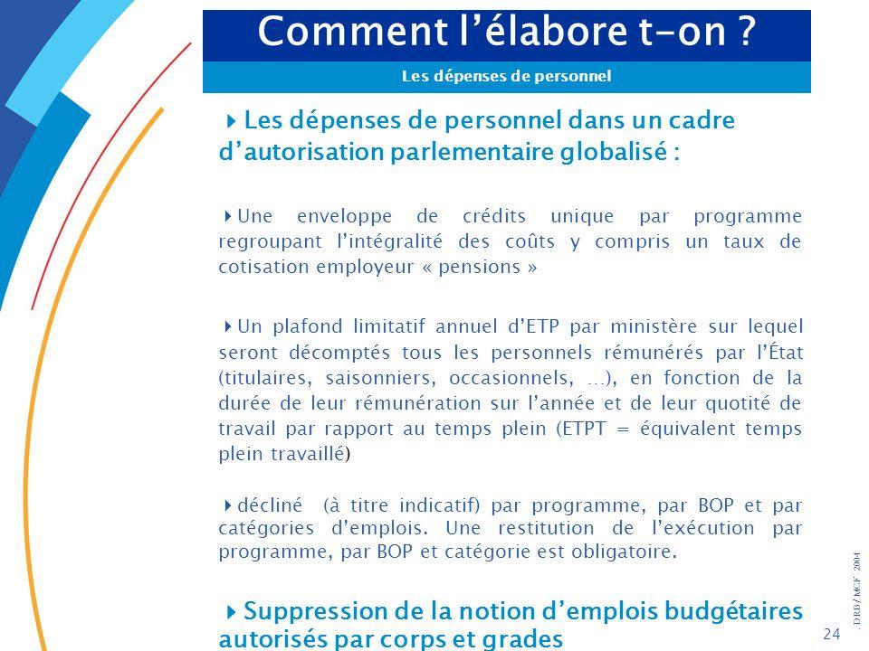 . DRB/ MCF - 2004 24 Comment lélabore t-on ? Les dépenses de personnel Les dépenses de personnel dans un cadre dautorisation parlementaire globalisé :