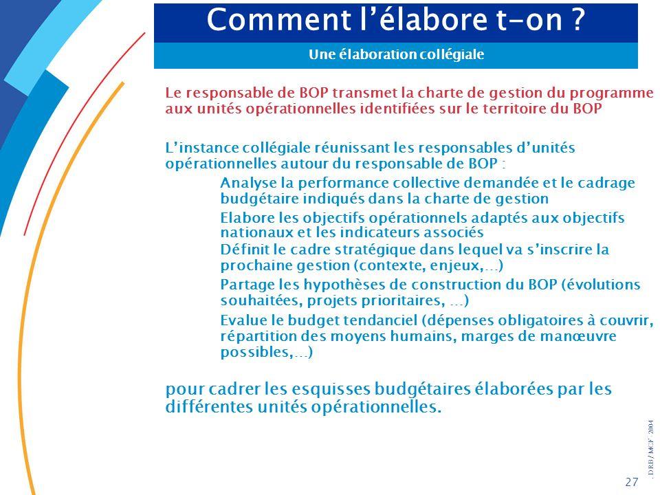 . DRB/ MCF - 2004 27 Comment lélabore t-on ? Une élaboration collégiale Le responsable de BOP transmet la charte de gestion du programme aux unités op