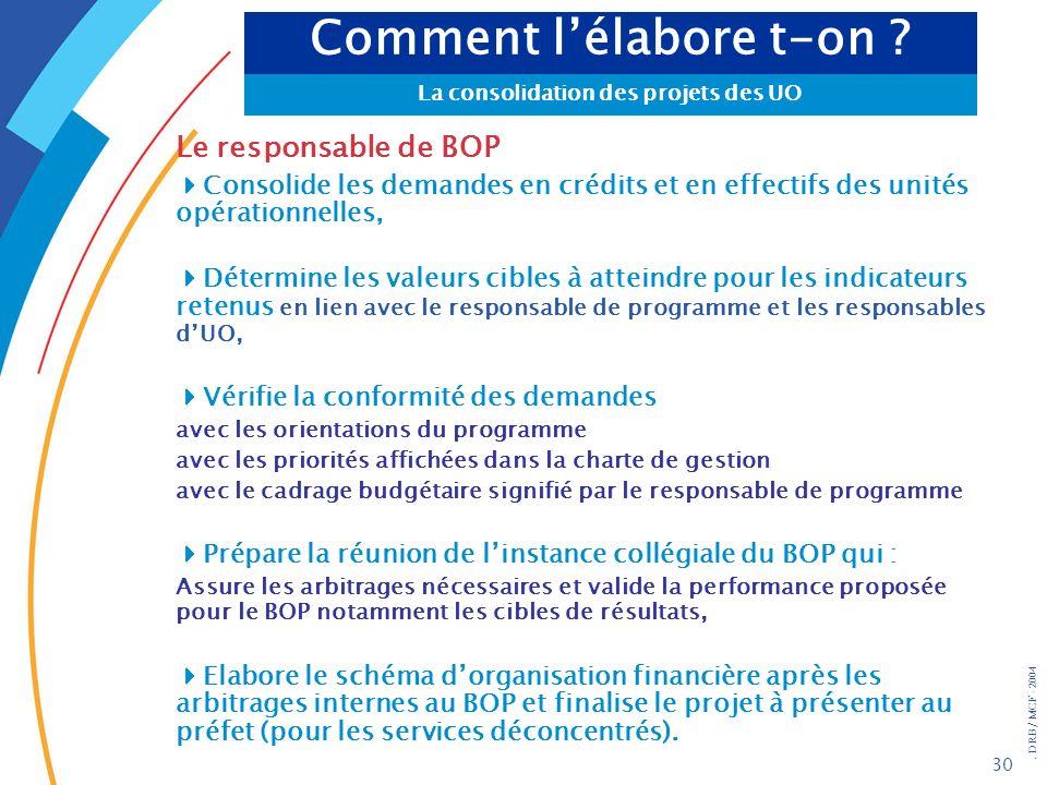 . DRB/ MCF - 2004 30 Comment lélabore t-on ? La consolidation des projets des UO Le responsable de BOP Consolide les demandes en crédits et en effecti