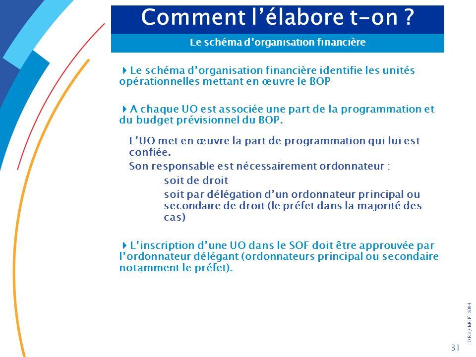 . DRB/ MCF - 2004 31 Comment lélabore t-on ? Le schéma dorganisation financière Le schéma dorganisation financière identifie les unités opérationnelle