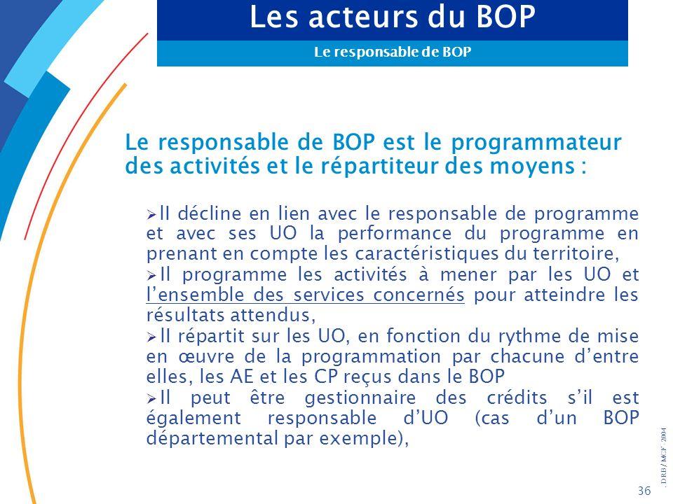 . DRB/ MCF - 2004 36 Les acteurs du BOP Le responsable de BOP Le responsable de BOP est le programmateur des activités et le répartiteur des moyens :
