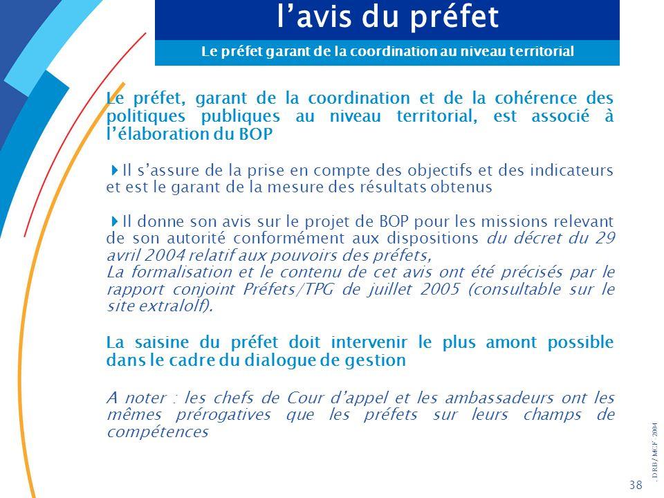 . DRB/ MCF - 2004 38 lavis du préfet Le préfet garant de la coordination au niveau territorial Le préfet, garant de la coordination et de la cohérence