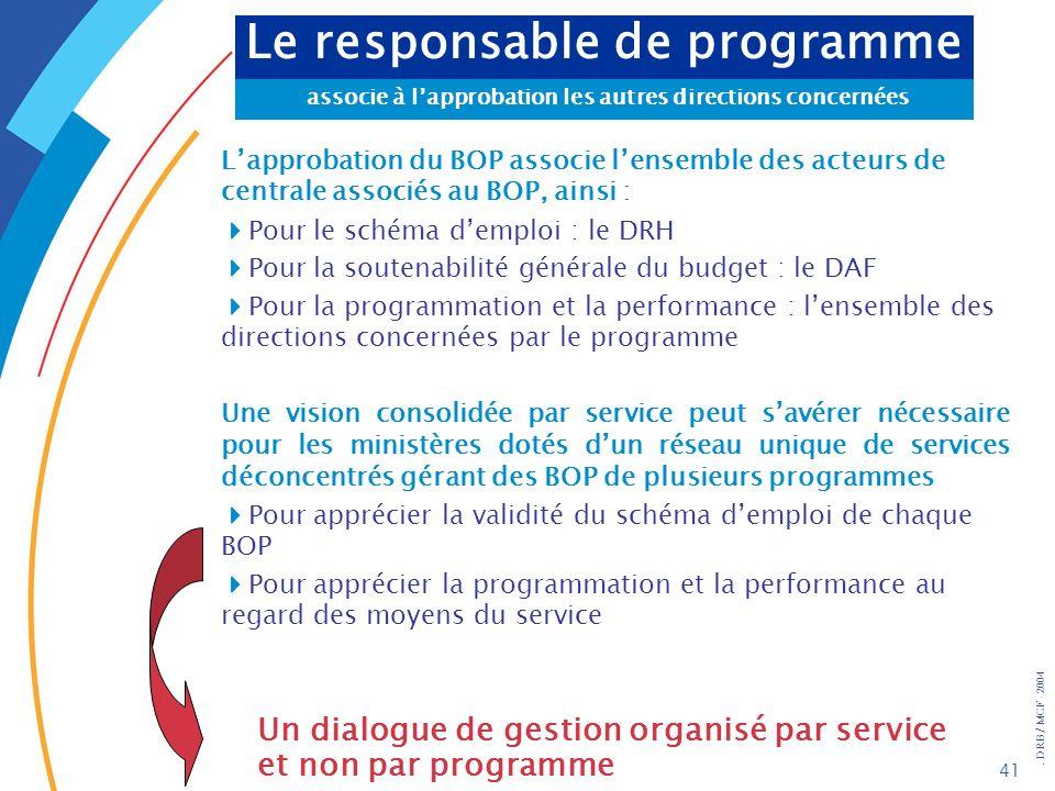. DRB/ MCF - 2004 41 Le responsable de programme associe à lapprobation les autres directions concernées Lapprobation du BOP associe lensemble des act