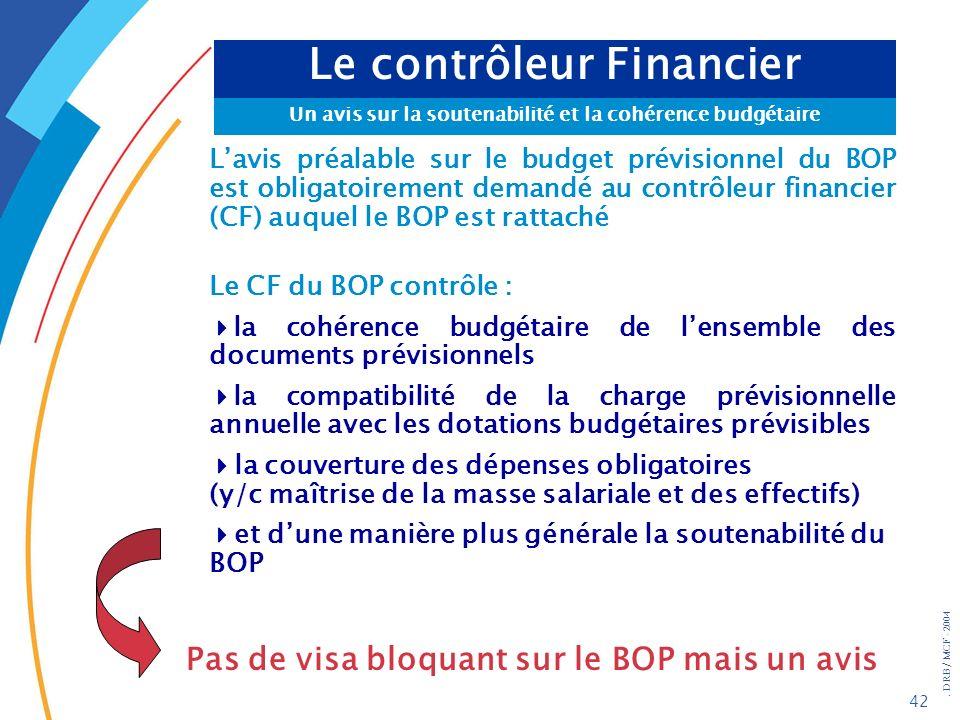 . DRB/ MCF - 2004 42 Le contrôleur Financier Un avis sur la soutenabilité et la cohérence budgétaire Lavis préalable sur le budget prévisionnel du BOP