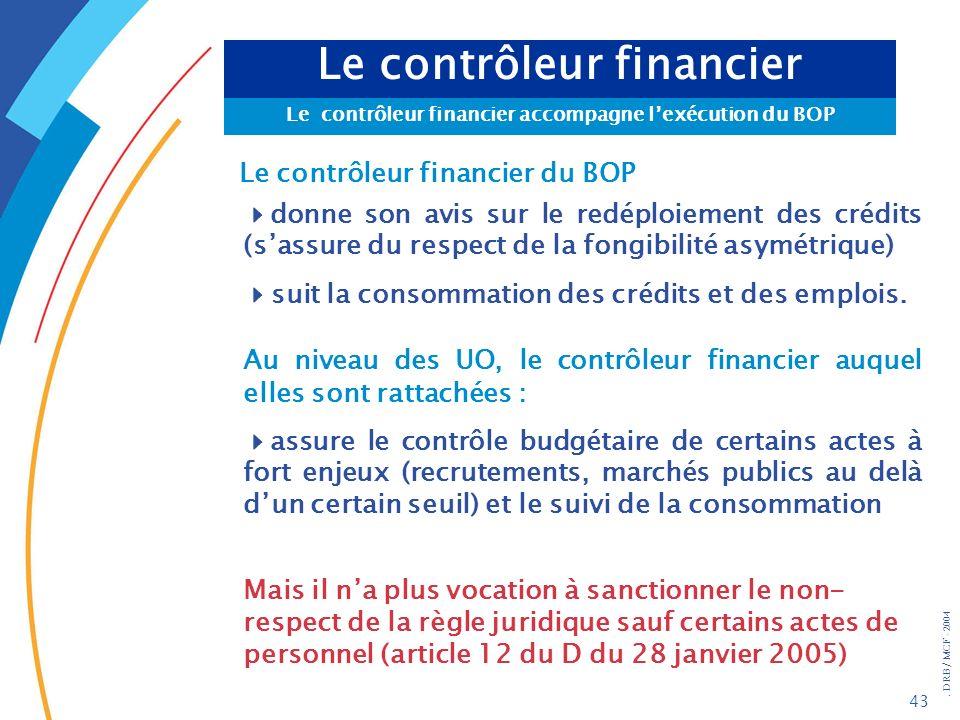 . DRB/ MCF - 2004 43 Le contrôleur financier Le contrôleur financier accompagne lexécution du BOP donne son avis sur le redéploiement des crédits (sas