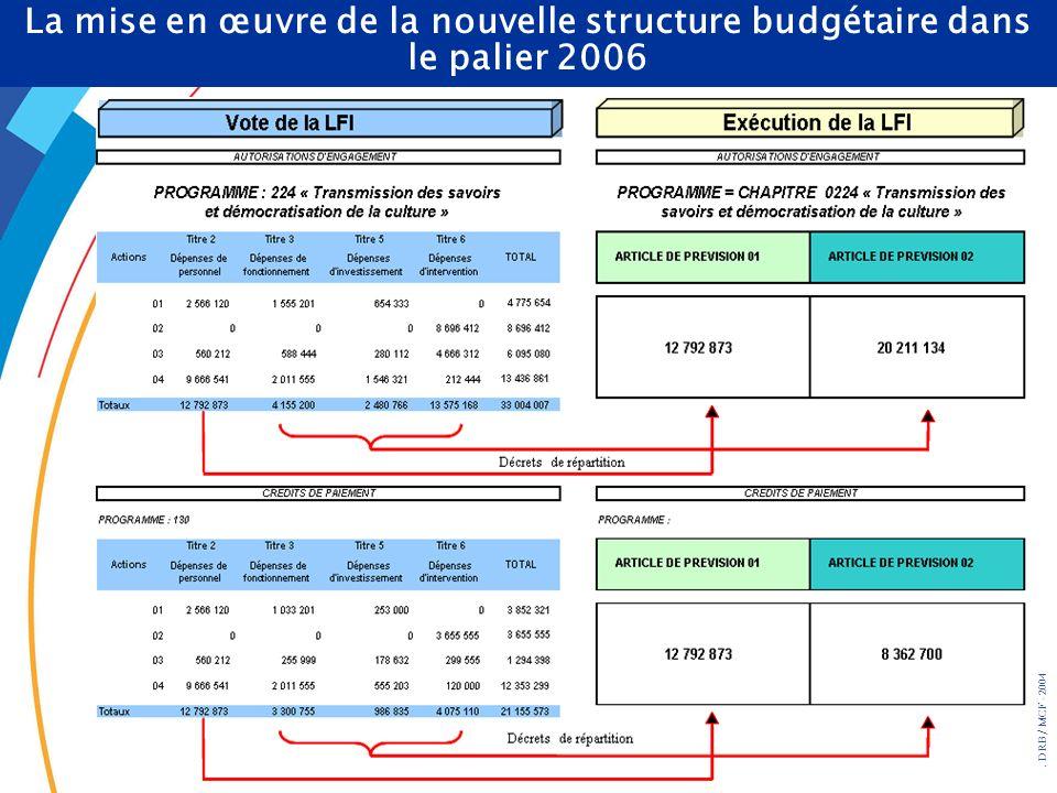 . DRB/ MCF - 2004 48 La mise en œuvre de la nouvelle structure budgétaire dans le palier 2006