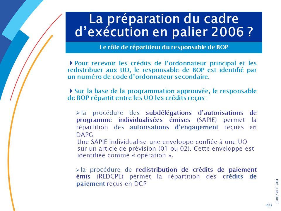 . DRB/ MCF - 2004 49 La préparation du cadre dexécution en palier 2006 ? Le rôle de répartiteur du responsable de BOP Pour recevoir les crédits de lor