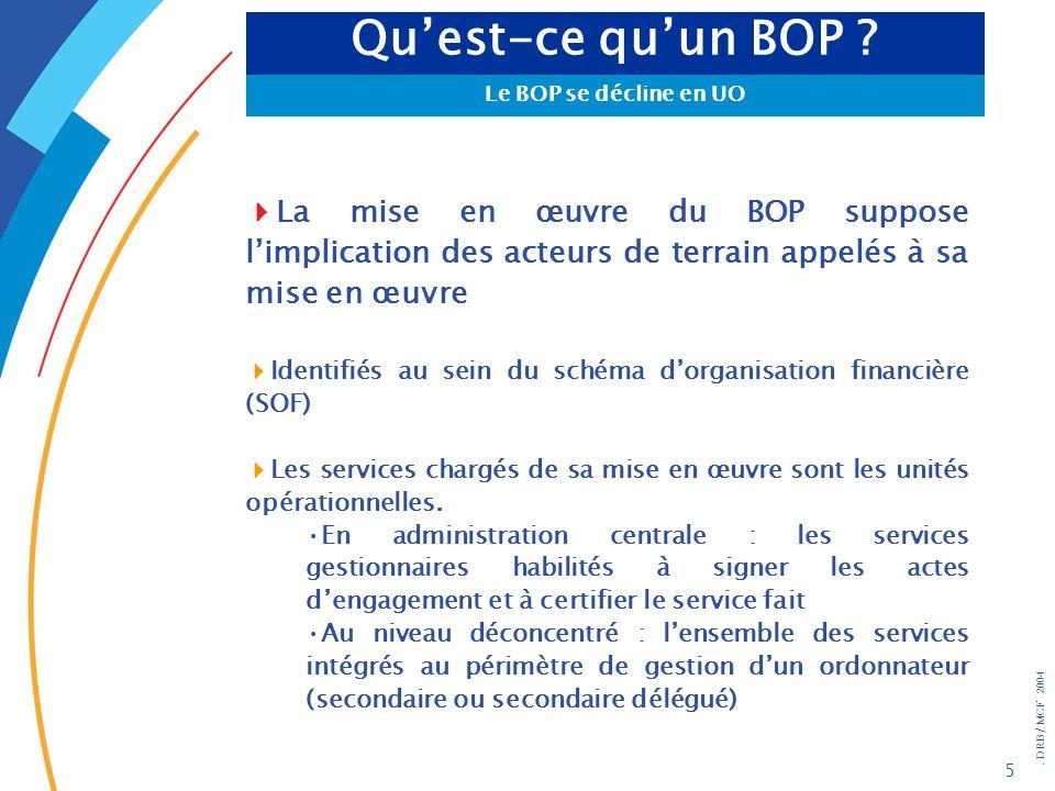 . DRB/ MCF - 2004 36 Les acteurs du BOP Le responsable de BOP Le responsable de BOP est le programmateur des activités et le répartiteur des moyens : lI décline en lien avec le responsable de programme et avec ses UO la performance du programme en prenant en compte les caractéristiques du territoire, Il programme les activités à mener par les UO et lensemble des services concernés pour atteindre les résultats attendus, lI répartit sur les UO, en fonction du rythme de mise en œuvre de la programmation par chacune dentre elles, les AE et les CP reçus dans le BOP Il peut être gestionnaire des crédits sil est également responsable dUO (cas dun BOP départemental par exemple),