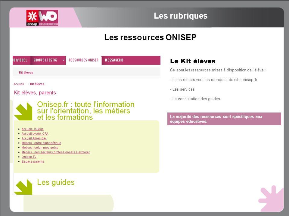 Les ressources ONISEP La majorité des ressources sont spécifiques aux équipes éducatives. Le Kit élèves Ce sont les ressources mises à disposition de