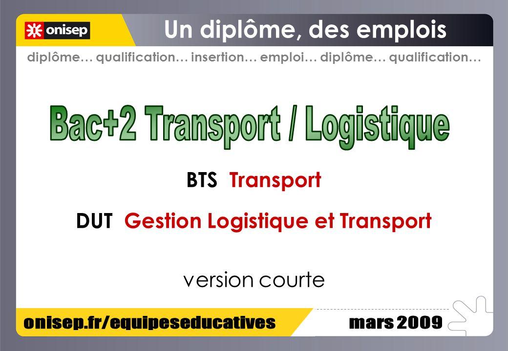 diplôme… qualification… insertion… emploi… Bac+2 Transport - Logistique Offres demploi Se documenter Offres demploi Se documenter INFOS UTILISATEURS