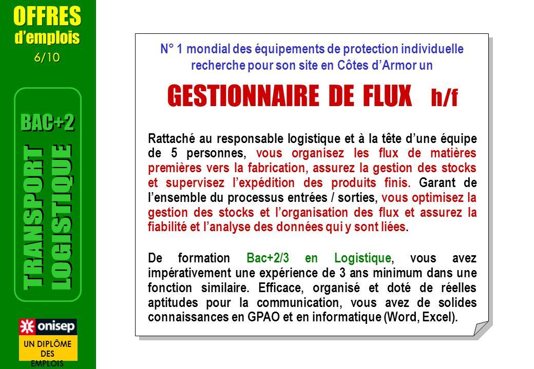 N° 1 mondial des équipements de protection individuelle recherche pour son site en Côtes dArmor un GESTIONNAIRE DE FLUX h/f Rattaché au responsable lo