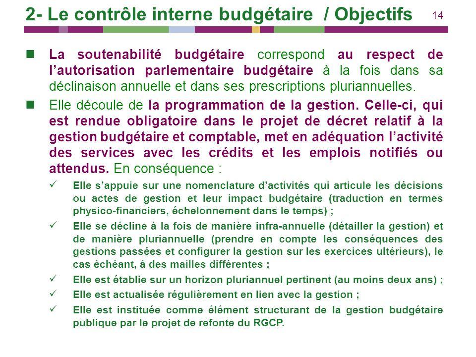 14 2- Le contrôle interne budgétaire / Objectifs La soutenabilité budgétaire correspond au respect de lautorisation parlementaire budgétaire à la fois