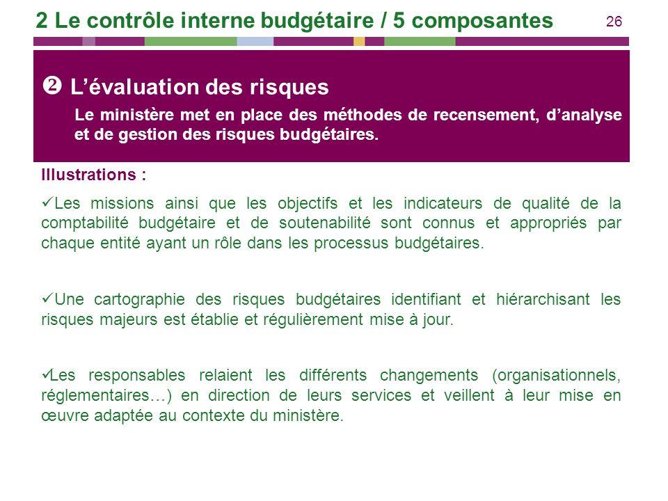 26 2 Le contrôle interne budgétaire / 5 composantes Illustrations : Les missions ainsi que les objectifs et les indicateurs de qualité de la comptabil