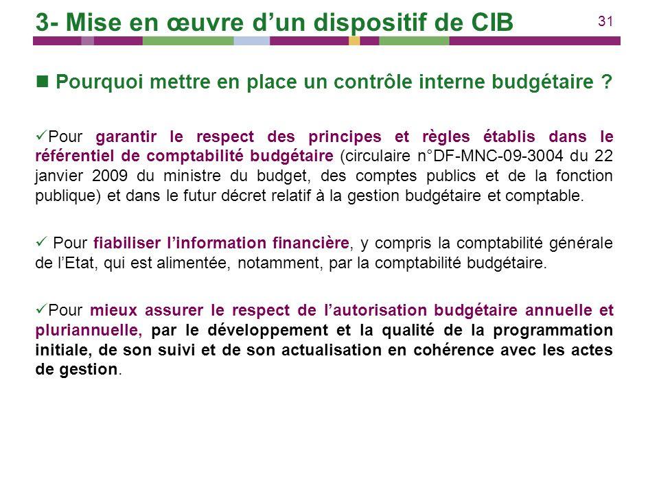 31 Pourquoi mettre en place un contrôle interne budgétaire ? Pour garantir le respect des principes et règles établis dans le référentiel de comptabil