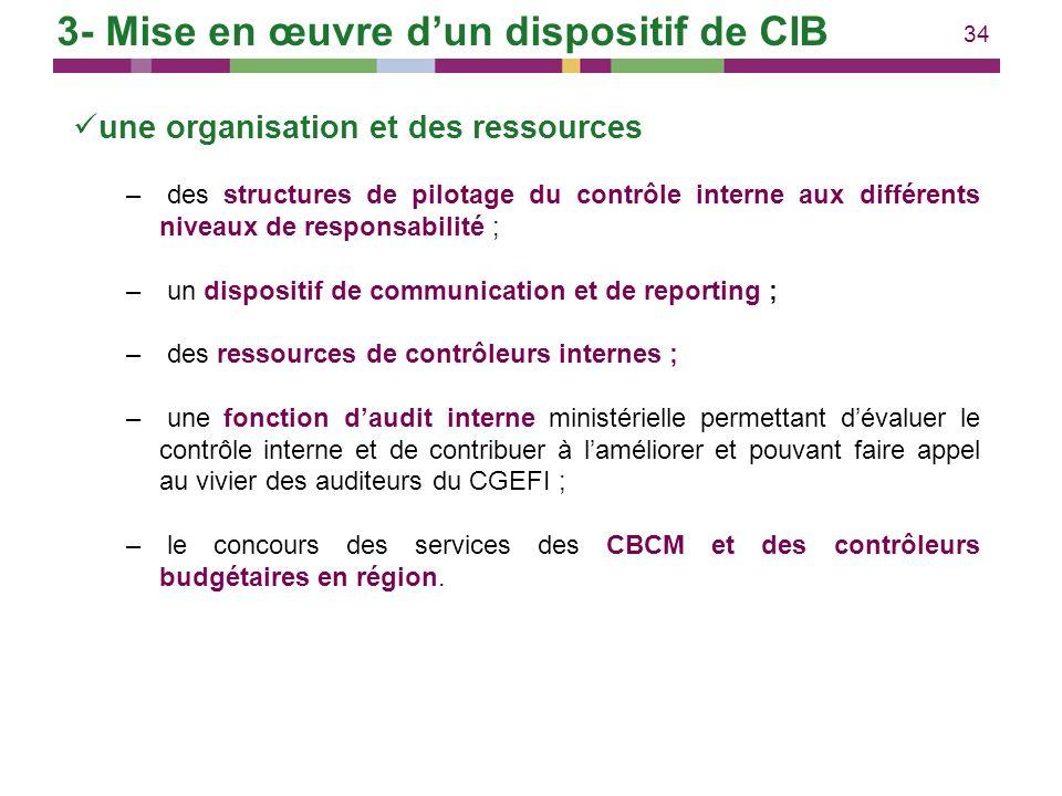 34 une organisation et des ressources – des structures de pilotage du contrôle interne aux différents niveaux de responsabilité ; – un dispositif de c