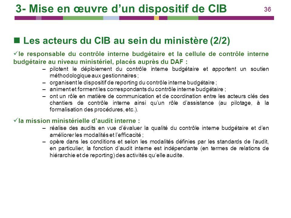 36 Les acteurs du CIB au sein du ministère (2/2) le responsable du contrôle interne budgétaire et la cellule de contrôle interne budgétaire au niveau