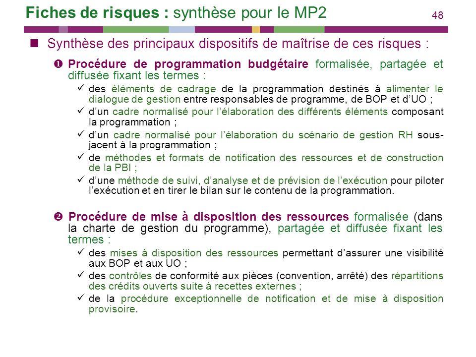 48 Synthèse des principaux dispositifs de maîtrise de ces risques : Procédure de programmation budgétaire formalisée, partagée et diffusée fixant les