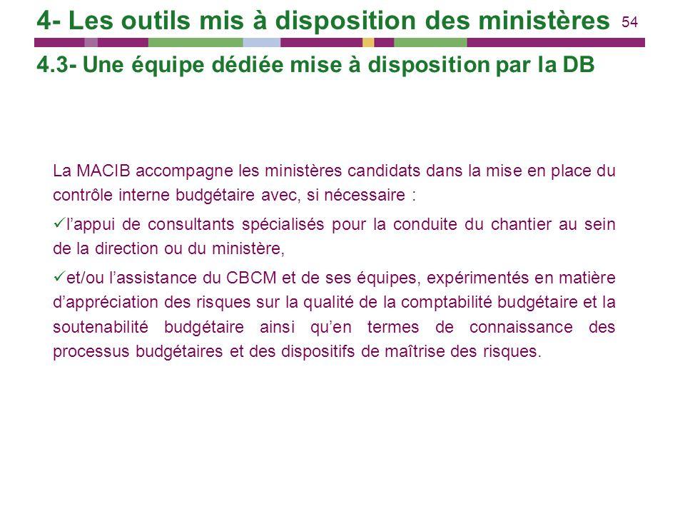 54 4.3- Une équipe dédiée mise à disposition par la DB La MACIB accompagne les ministères candidats dans la mise en place du contrôle interne budgétai