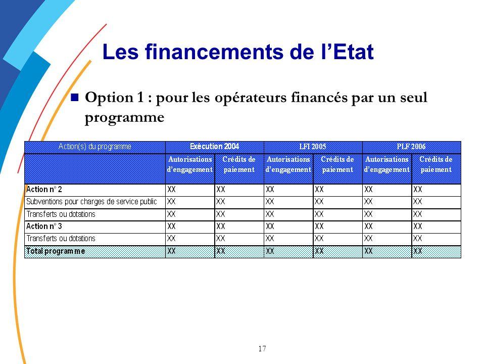 17 Les financements de lEtat Option 1 : pour les opérateurs financés par un seul programme
