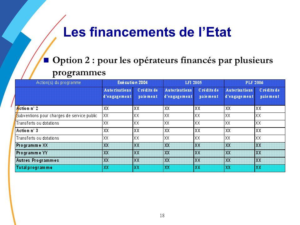 18 Les financements de lEtat Option 2 : pour les opérateurs financés par plusieurs programmes