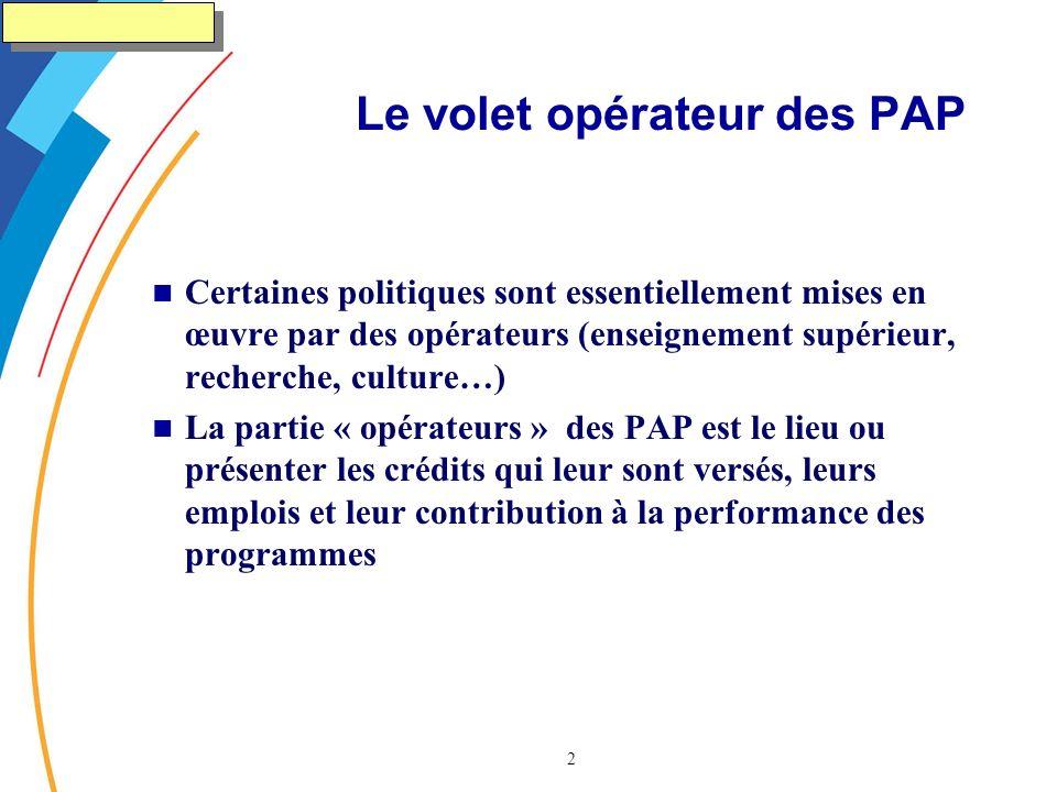 2 Le volet opérateur des PAP Certaines politiques sont essentiellement mises en œuvre par des opérateurs (enseignement supérieur, recherche, culture…) La partie « opérateurs » des PAP est le lieu ou présenter les crédits qui leur sont versés, leurs emplois et leur contribution à la performance des programmes
