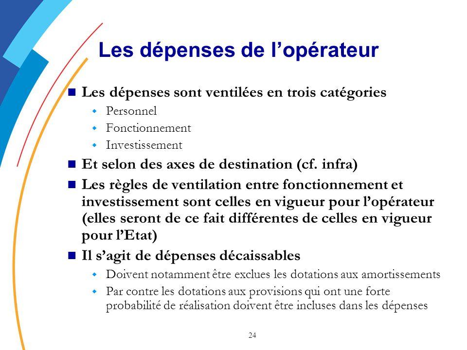 24 Les dépenses de lopérateur Les dépenses sont ventilées en trois catégories w Personnel w Fonctionnement w Investissement Et selon des axes de destination (cf.