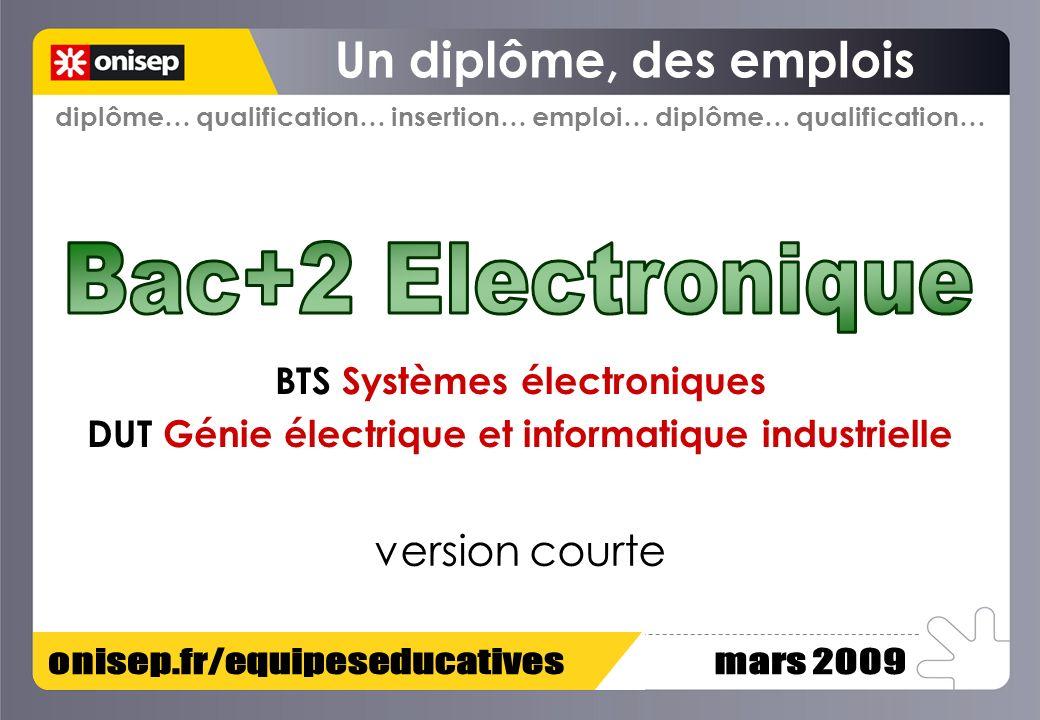 Note entreprise (50 personnes) est spécialisée dans la production de cartes, produits et systèmes en sous-traitance Electronique et E l ectromécanique.