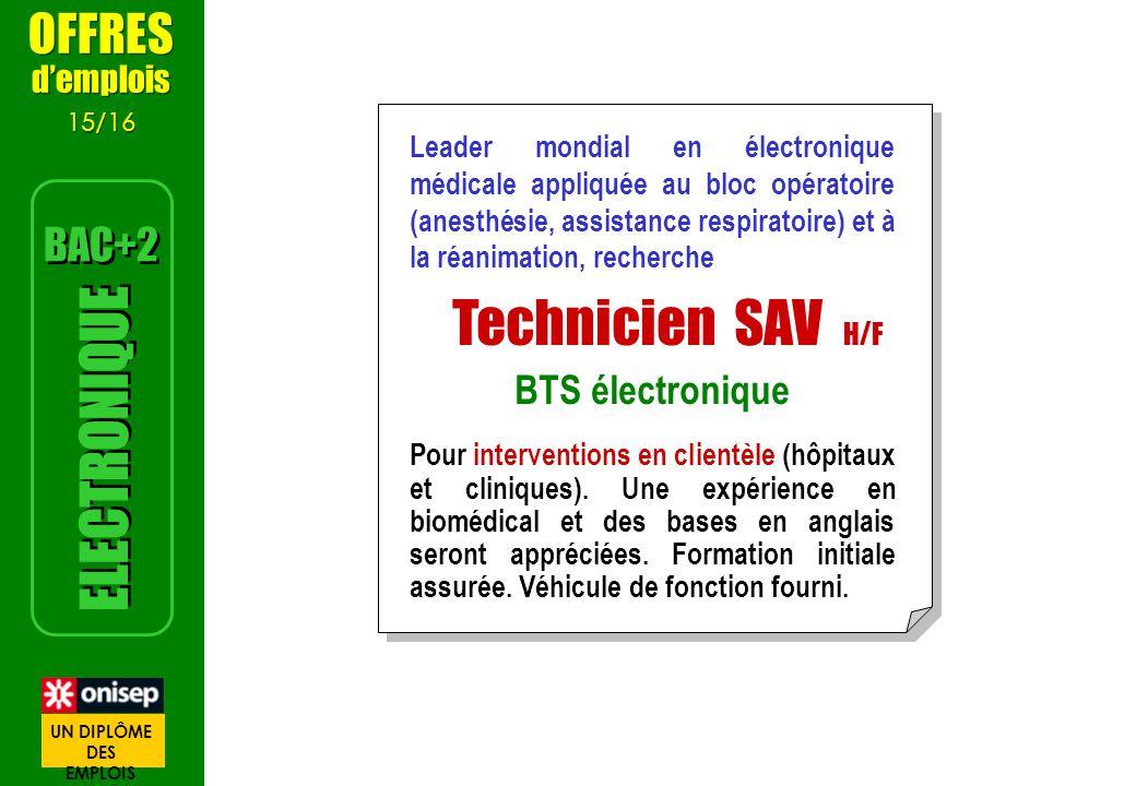 Leader mondial en électronique médicale appliquée au bloc opératoire (anesthésie, assistance respiratoire) et à la réanimation, recherche Technicien S