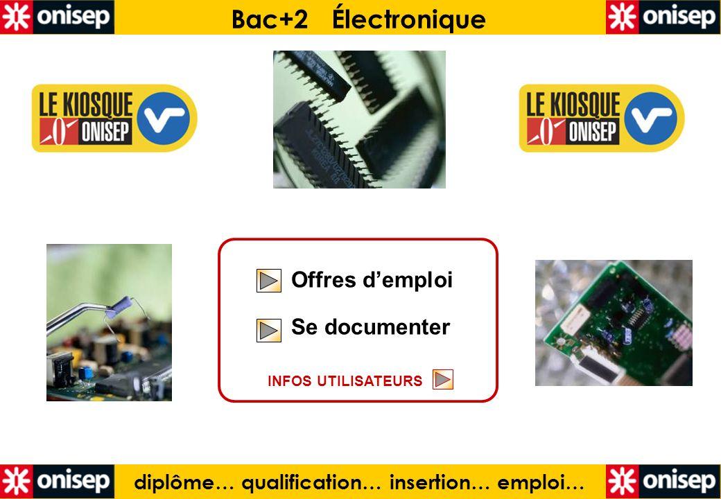 diplôme… qualification… insertion… emploi… Bac+2 Électronique Offres demploi Se documenter Offres demploi Se documenter INFOS UTILISATEURS
