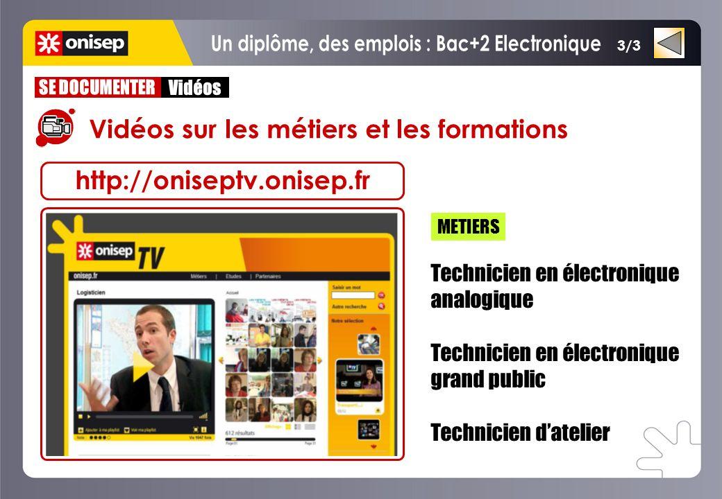 3/3 Technicien en électronique analogique Technicien en électronique grand public Technicien datelier Technicien en électronique analogique Technicien