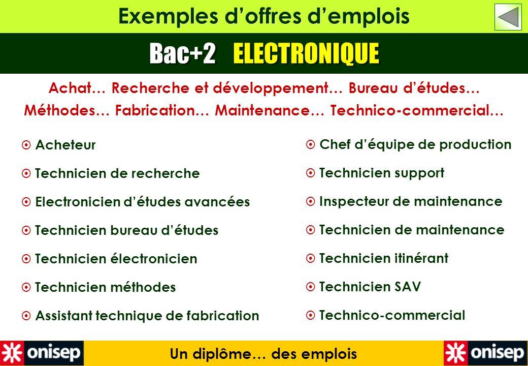 Exemples doffres demplois Bac+2 ELECTRONIQUE Un diplôme… des emplois Chef déquipe de production Technicien support Inspecteur de maintenance Technicie