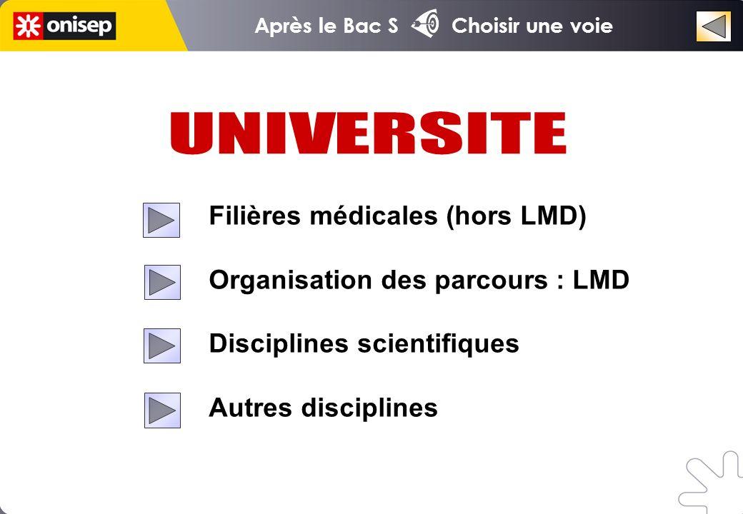 Filières médicales (hors LMD) Organisation des parcours : LMD Disciplines scientifiques Autres disciplines Après le Bac S Choisir une voie