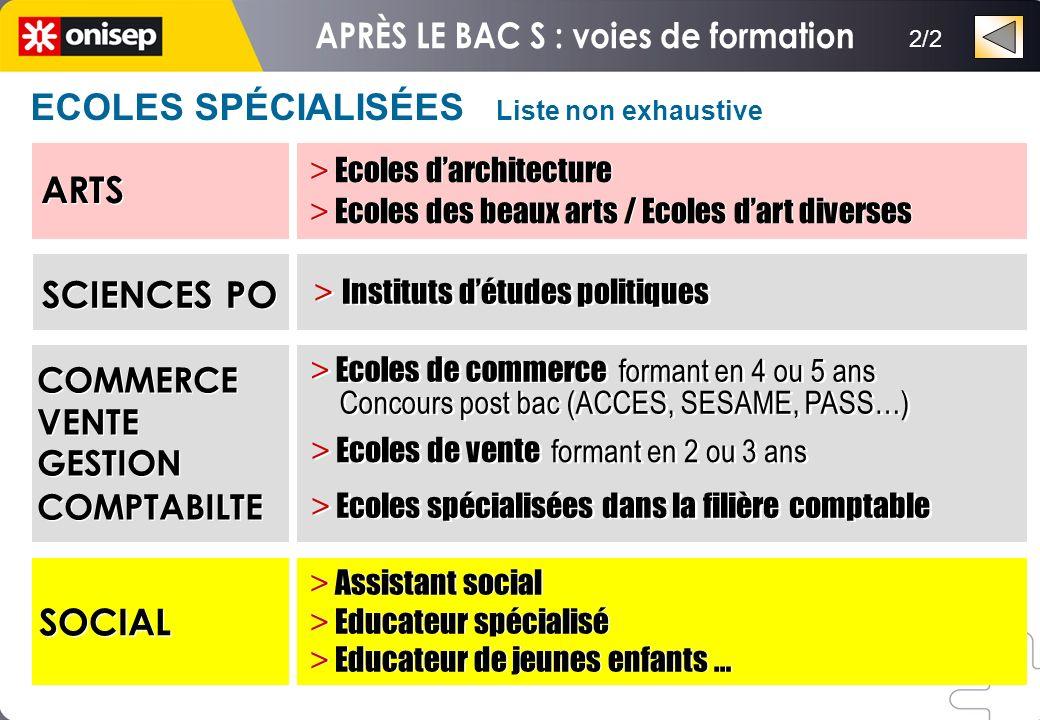 2/2 > Assistant social > Educateur spécialisé > Educateur de jeunes enfants … > Assistant social > Educateur spécialisé > Educateur de jeunes enfants