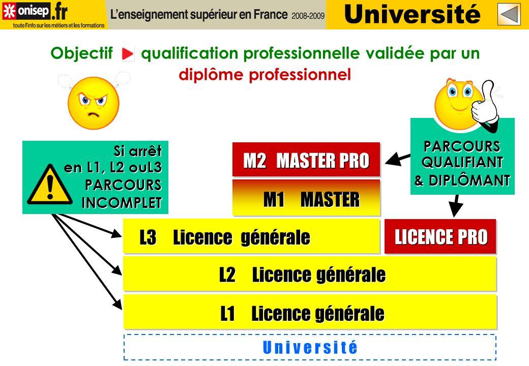 www.onisep.fr/equipeseducatives NOVEMBRE 2009 Pour progresser dans le diaporama : sil ny a pas de bouton daction, il suffit pour obtenir la diapositive suivante de cliquer nimporte où sur la diapositive.