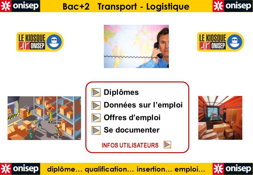 diplôme… qualification… insertion… emploi… Bac+2 Transport - Logistique Diplômes Données sur lemploi Offres demploi Se documenter Diplômes Données sur