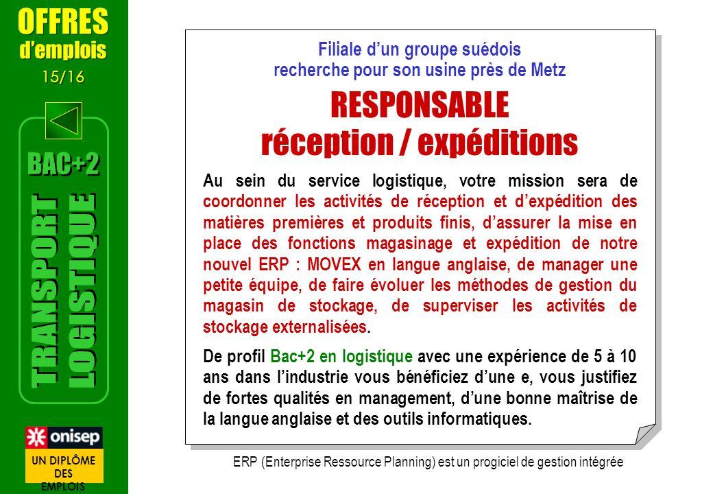 Filiale dun groupe suédois recherche pour son usine près de Metz RESPONSABLE réception / expéditions Au sein du service logistique, votre mission sera