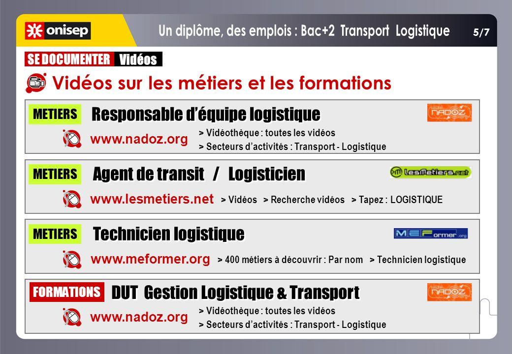 Vidéos sur les métiers et les formations Responsable déquipe logistique METIERS www.nadoz.org > Vidéothèque : toutes les vidéos > Secteurs dactivités