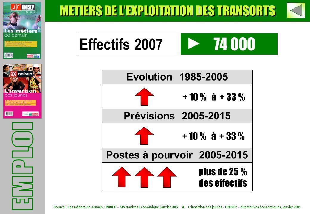 74 000 Evolution 1985-2005 Prévisions 2005-2015 Postes à pourvoir 2005-2015 + 10 % à + 33 % plus de 25 % des effectifs Effectifs 2007 + 10 % à + 33 %