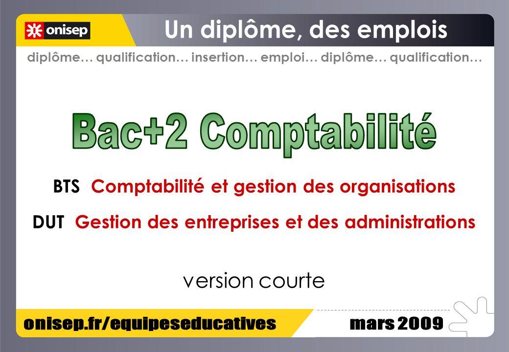 diplôme… qualification… insertion… emploi… Bac+2 Comptabilité Offres demploi Se documenter Offres demploi Se documenter INFOS UTILISATEURS