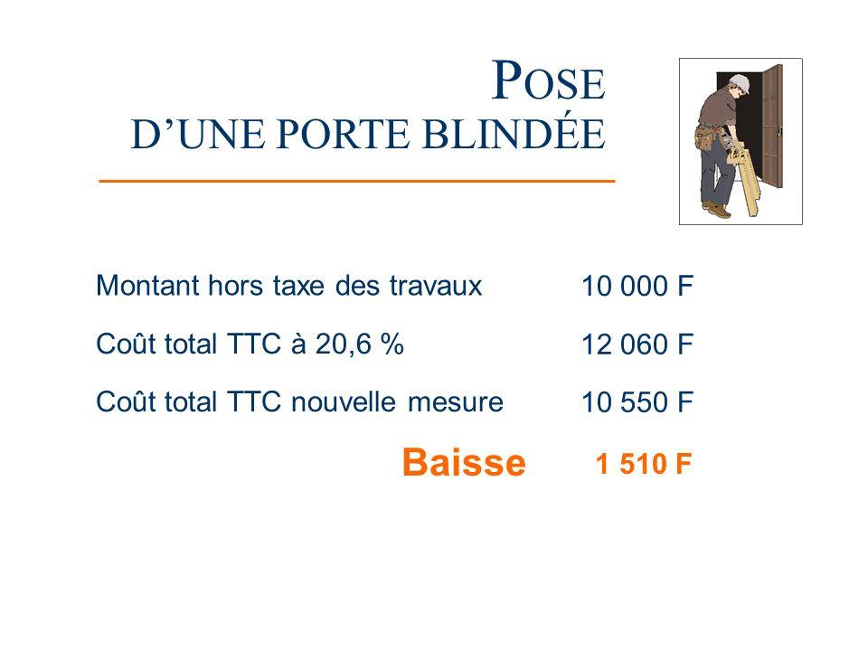 P OSE DUNE PORTE BLINDÉE Montant hors taxe des travaux 10 000 F Coût total TTC à 20,6 % 12 060 F Coût total TTC nouvelle mesure 10 550 F Baisse 1 510 F