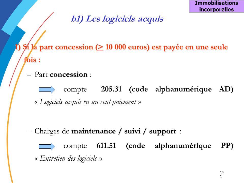 10 1 1) Si la part concession (> 10 000 euros) est payée en une seule fois : concession –Part concession : compte 205.31 (code alphanumérique AD) « Lo